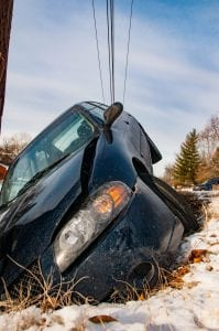 Car Accident Personal Injury Lawer